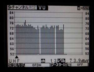 LCV2多チャンネル測定VU
