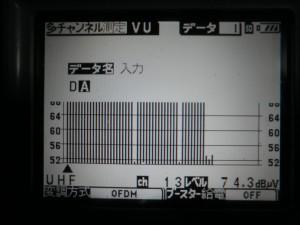 LCV2データ名登録画面